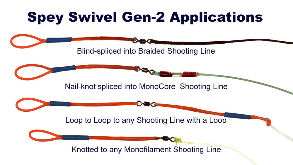 Spey Swivel Gen-2