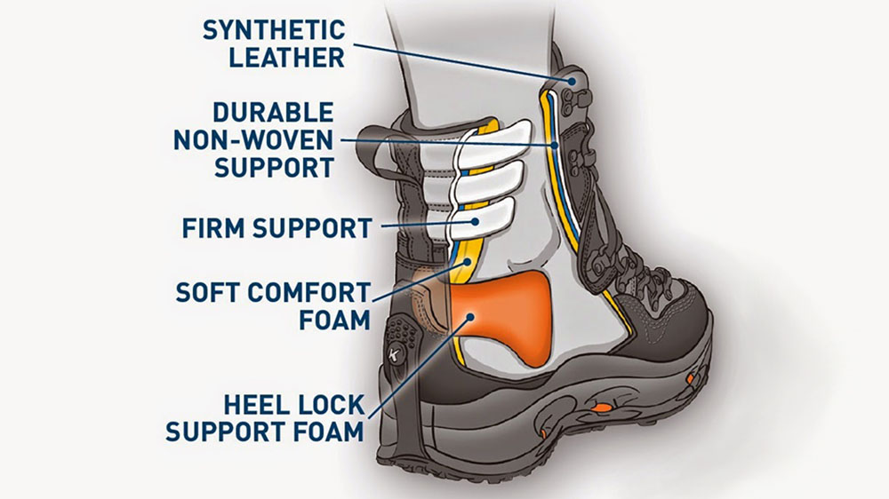 5 Bomber Changeable Traction Wading Shoes