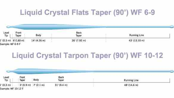 Liquid Crystal Tarpon Fly Line - 4734522